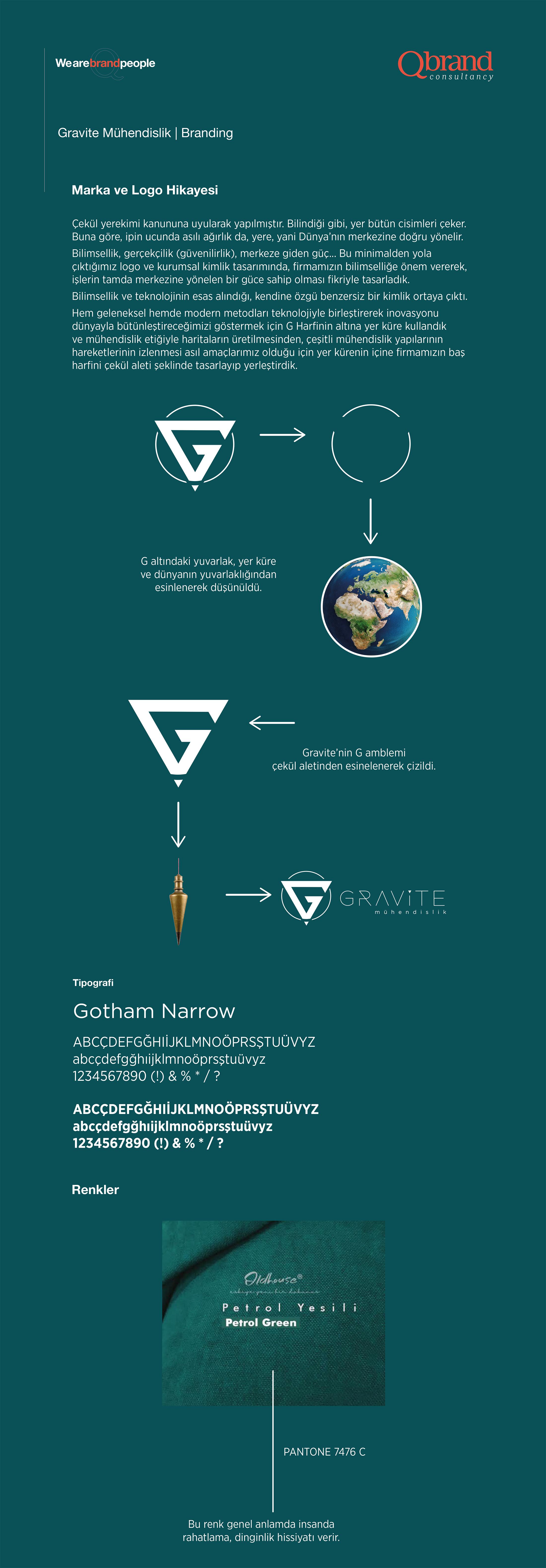 Ankara kurumsal kimlik tasarımı  Gravite Mühendislik